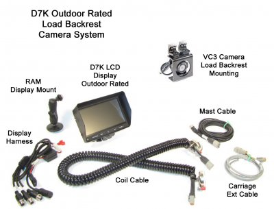 D7K Load Back Rest Camera System