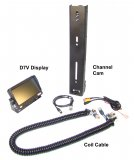 D7V Forkview Channel Cam System